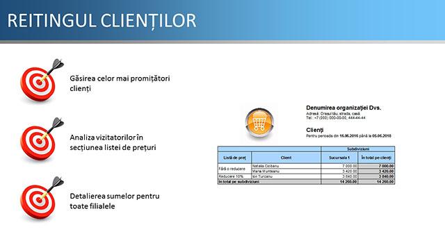 Reitingul clienților